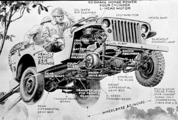 first jeep history military vehicle ford